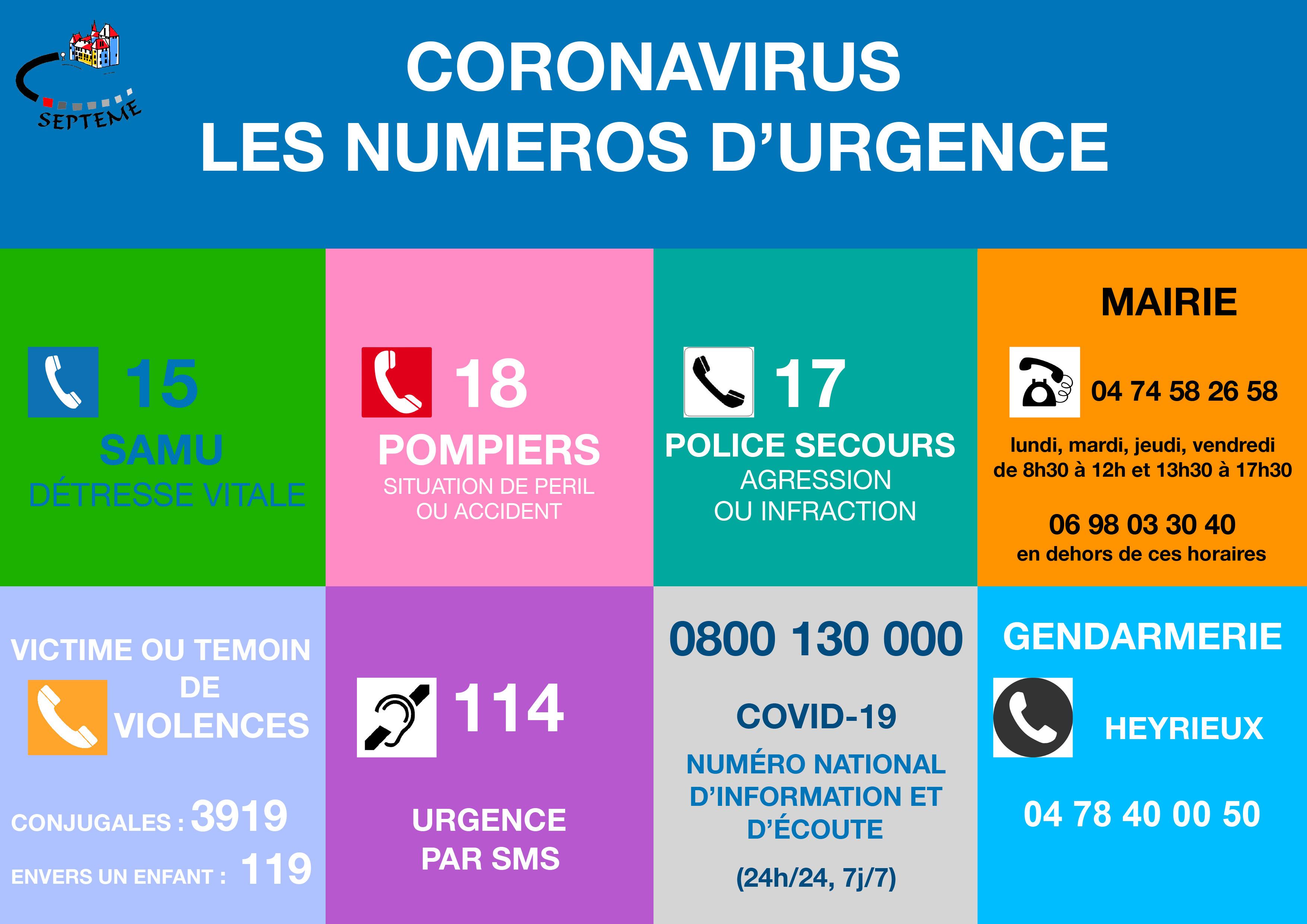 Numéros d'urgence covid